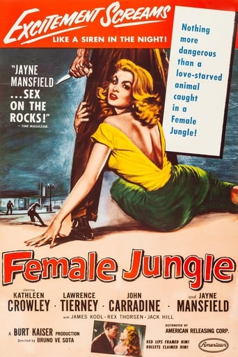 Poster of Female Jungle