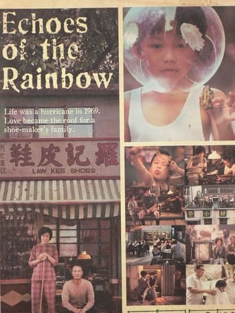 Echoes of the Rainbow