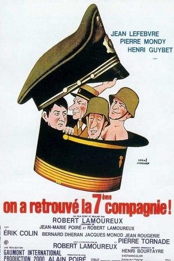 Septintosios kuopos suradimas / On a retrouvé la 7ème compagnie (1975) žiūrėti online