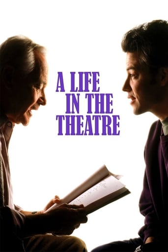 Poster of A Life in the Theatre
