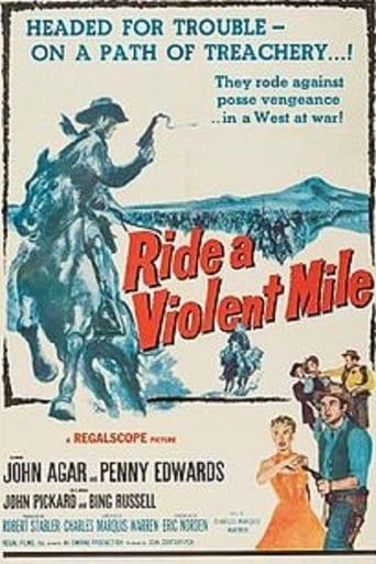 Poster of Ride a Violent Mile