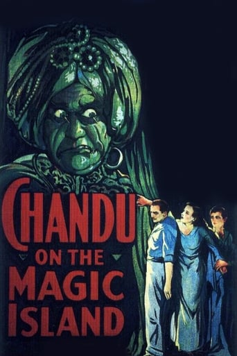Poster of Chandu on the Magic Island
