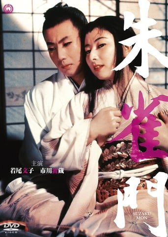 Poster of Love of the Princess
