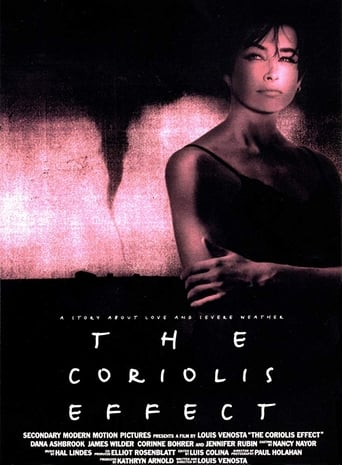 Poster of The Coriolis Effect
