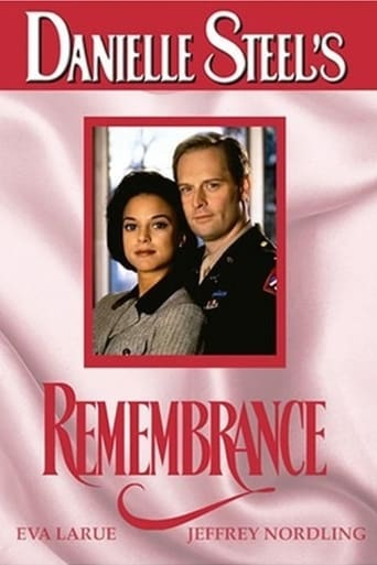 Poster of Remembrance