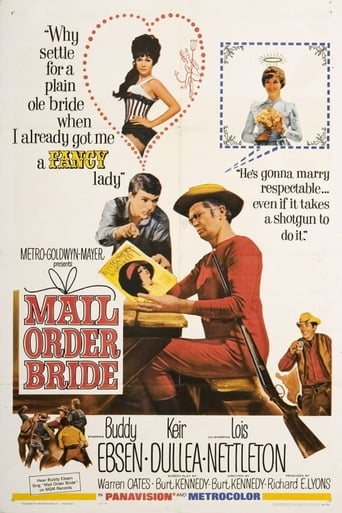 Poster of Mail Order Bride