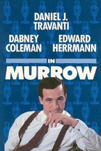 Poster of Murrow