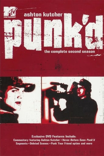Poster of Punk'd