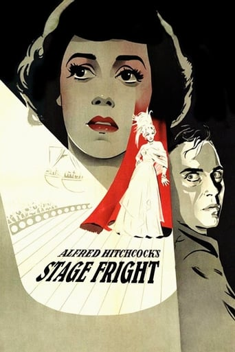 Poster Stage Fright