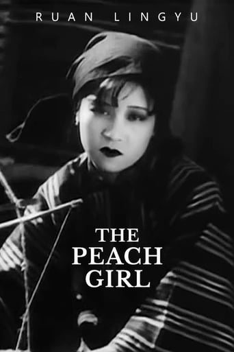 Poster of The Peach Girl