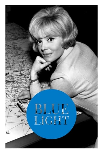 Poster of Blue Light