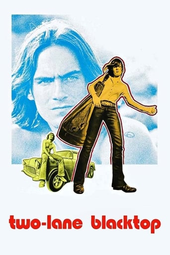 Poster of Two-Lane Blacktop