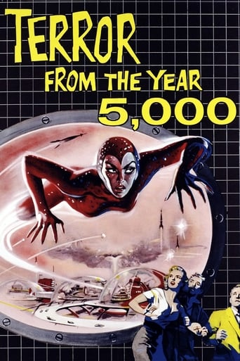 Poster of Terror from the Year 5000