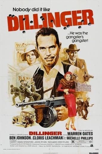Poster of Dillinger