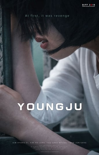 Poster of Youngju