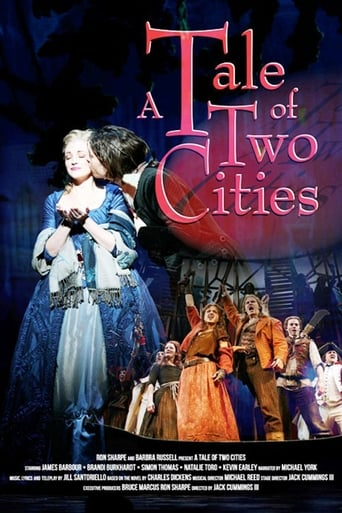 Poster of A Tale of Two Cities: In Concert