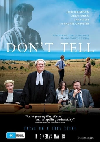 Poster of Don't Tell