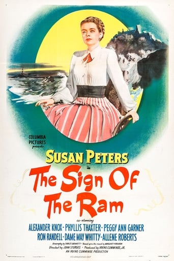Poster of The Sign of the Ram