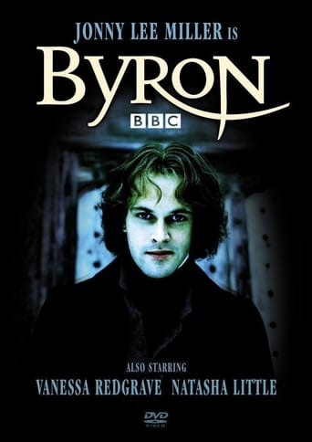 Poster of Byron