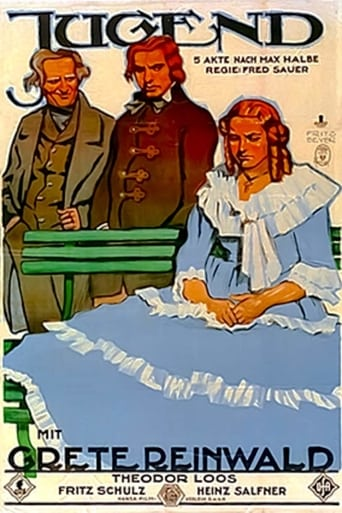 Poster of Jugend
