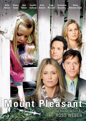 Poster of Mount Pleasant