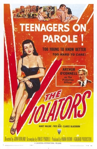 Poster of The Violators