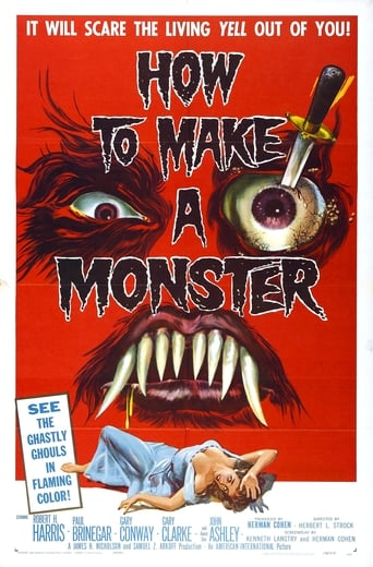 Poster of How to Make a Monster
