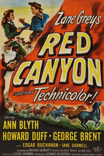 Poster of Red Canyon