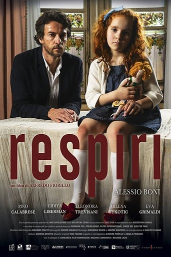 Poster of Respiri