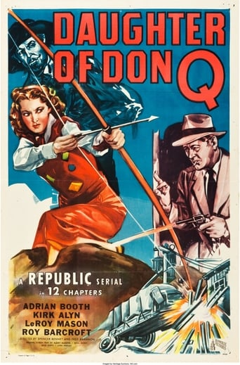 Poster of Daughter of Don Q