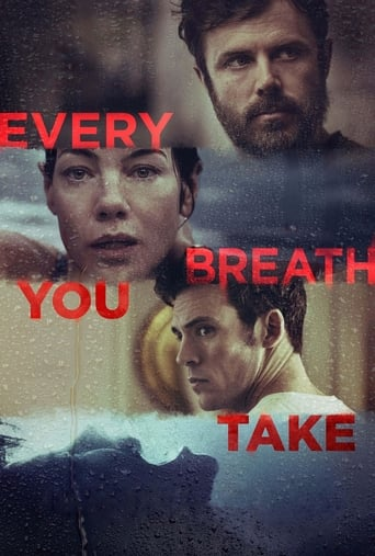 Download Filme Every Breath You Take Torrent 2021 Qualidade Hd