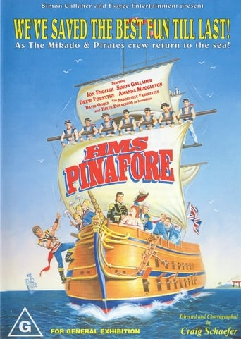 Poster of HMS Pinafore