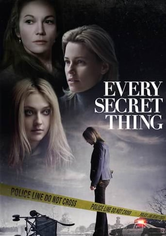 Poster of Every Secret Thing