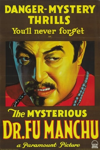 Poster of The Mysterious Dr. Fu Manchu