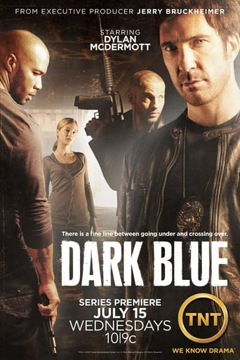 Poster of Dark Blue