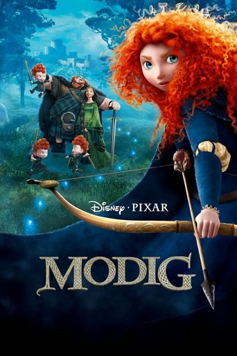 Poster of Modig