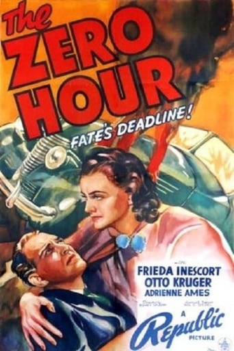 Poster of The Zero Hour