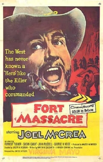 Poster of Fort Massacre