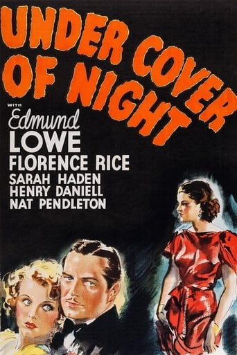 Poster of Under Cover of Night