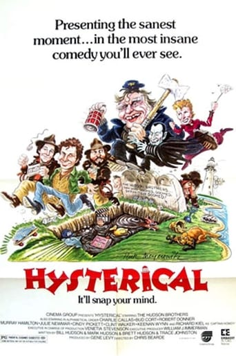 Poster of Hysterical