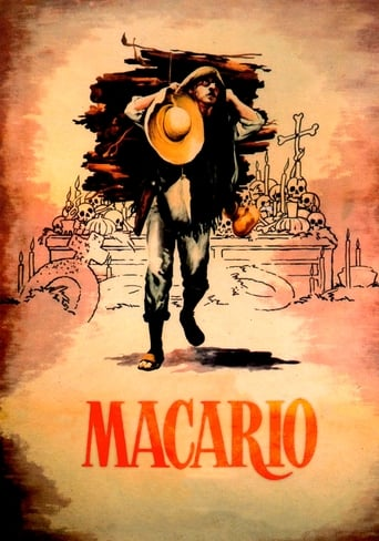Poster of Macario