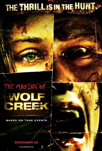 Poster of The Making of 'Wolf Creek'