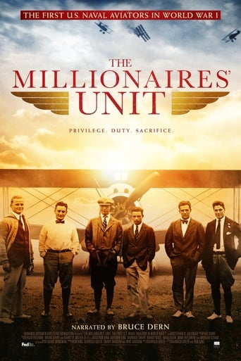 Poster of The Millionaires' Unit