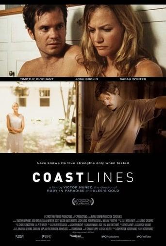Poster of Coastlines