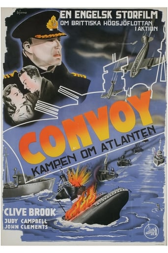 Poster of Convoy