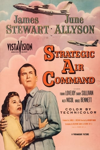 Poster of Strategic Air Command