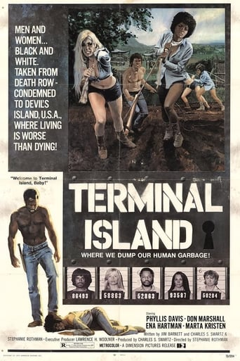 Poster of Terminal Island