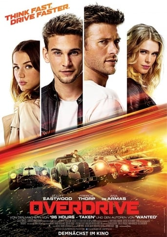Poster of Overdrive