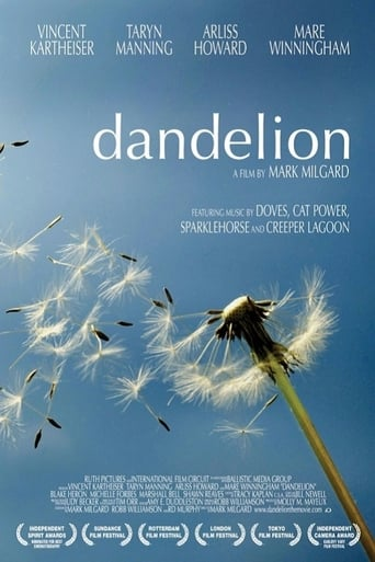 Poster of Dandelion