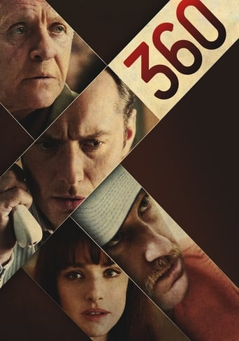 Poster of 360
